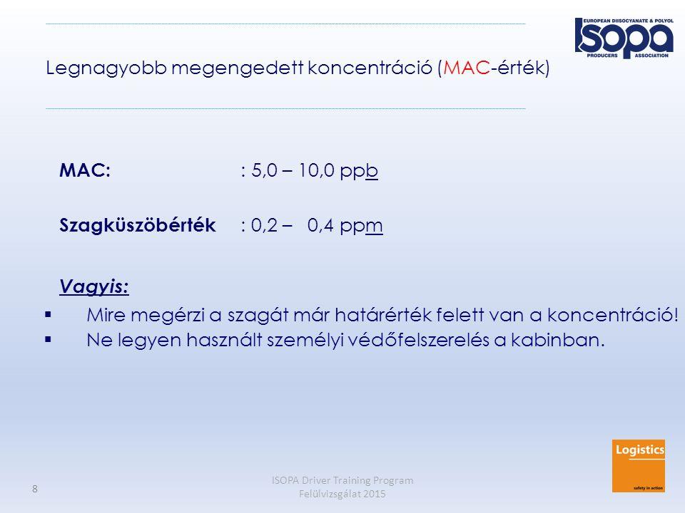 ISOPA Driver Training Program Felülvizsgálat 2015 8 Legnagyobb megengedett koncentráció (MAC-érték) MAC: : 5,0 – 10,0 ppb Szagküszöbérték : 0,2 – 0,4