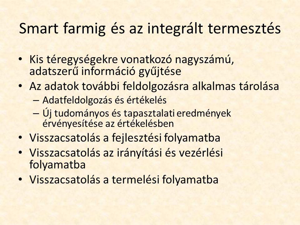 Smart farmig és az integrált termesztés Kis téregységekre vonatkozó nagyszámú, adatszerű információ gyűjtése Az adatok további feldolgozásra alkalmas tárolása – Adatfeldolgozás és értékelés – Új tudományos és tapasztalati eredmények érvényesítése az értékelésben Visszacsatolás a fejlesztési folyamatba Visszacsatolás az irányítási és vezérlési folyamatba Visszacsatolás a termelési folyamatba