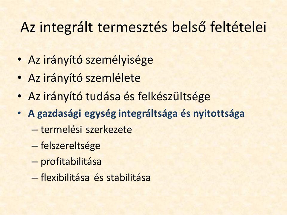 Az integrált termesztés belső feltételei Az irányító személyisége Az irányító szemlélete Az irányító tudása és felkészültsége A gazdasági egység integráltsága és nyitottsága – termelési szerkezete – felszereltsége – profitabilitása – flexibilitása és stabilitása