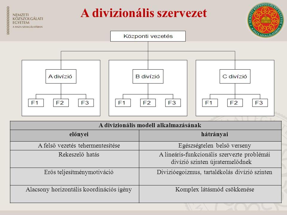 A divizionális szervezet A divizionális modell alkalmazásának előnyeihátrányai A felső vezetés tehermentesítéseEgészségtelen belső verseny Rekeszelő hatásA lineáris-funkcionális szervezte problémái divízió szinten újratermelődnek Erős teljesítménymotivációDivizióegoizmus, tartalékolás divízió szinten Alacsony horizontális koordinációs igényKomplex látásmód csökkenése