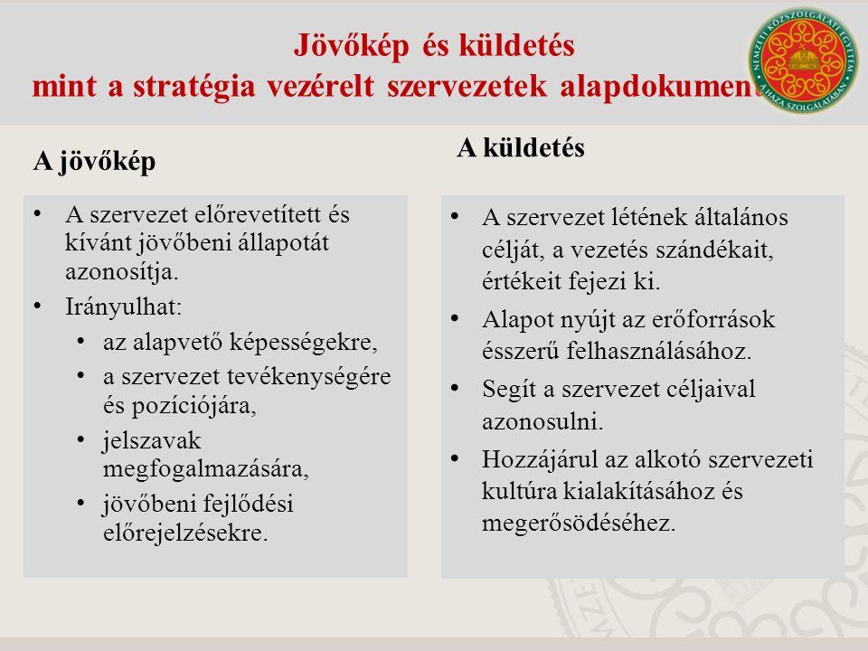 Jövőkép és küldetés mint a stratégia vezérelt szervezetek alapdokumentumai A jövőkép A küldetés A szervezet létének általános célját, a vezetés szándé