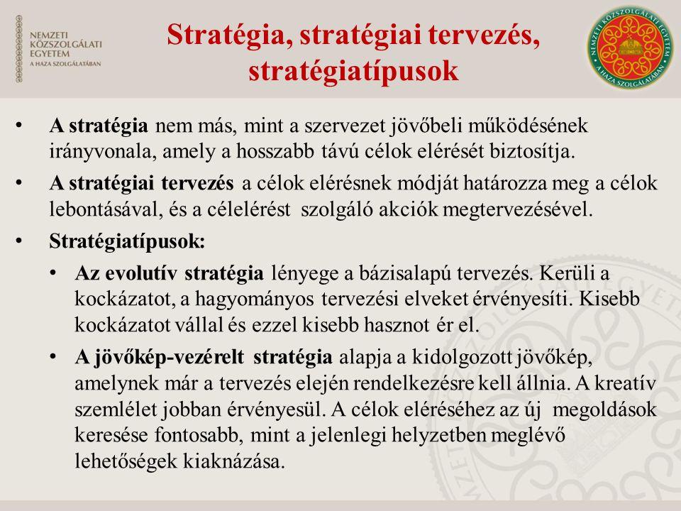 Stratégia, stratégiai tervezés, stratégiatípusok A stratégia nem más, mint a szervezet jövőbeli működésének irányvonala, amely a hosszabb távú célok e