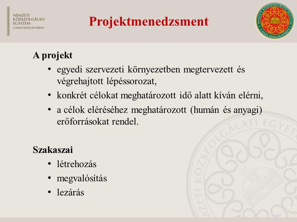 Projektmenedzsment A projekt egyedi szervezeti környezetben megtervezett és végrehajtott lépéssorozat, konkrét célokat meghatározott idő alatt kíván elérni, a célok eléréséhez meghatározott (humán és anyagi) erőforrásokat rendel.