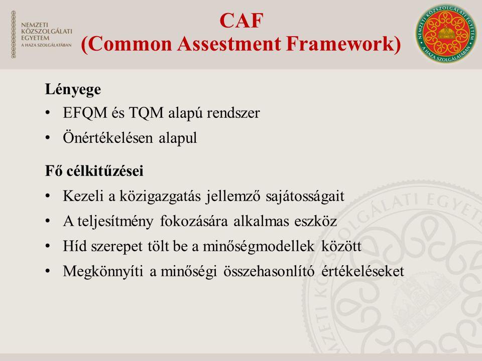 CAF (Common Assestment Framework) Lényege EFQM és TQM alapú rendszer Önértékelésen alapul Fő célkitűzései Kezeli a közigazgatás jellemző sajátosságait A teljesítmény fokozására alkalmas eszköz Híd szerepet tölt be a minőségmodellek között Megkönnyíti a minőségi összehasonlító értékeléseket