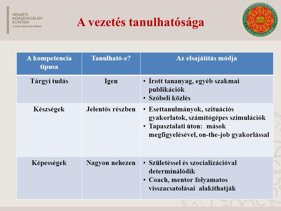 2. Fejezet A vezetés- és szervezéstudomány fejlődése