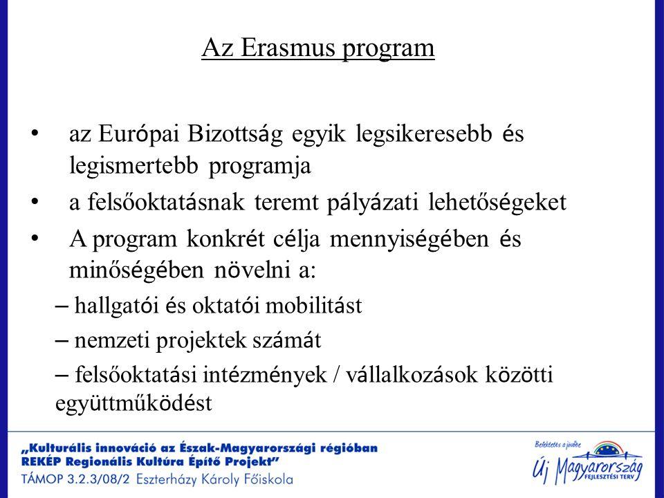 Az Erasmus program az Eur ó pai Bizotts á g egyik legsikeresebb é s legismertebb programja a felsőoktat á snak teremt p á ly á zati lehetős é geket A program konkr é t c é lja mennyis é g é ben é s minős é g é ben n ö velni a: – hallgat ó i é s oktat ó i mobilit á st – nemzeti projektek sz á m á t – felsőoktat á si int é zm é nyek / v á llalkoz á sok k ö z ö tti egy ü ttműk ö d é st