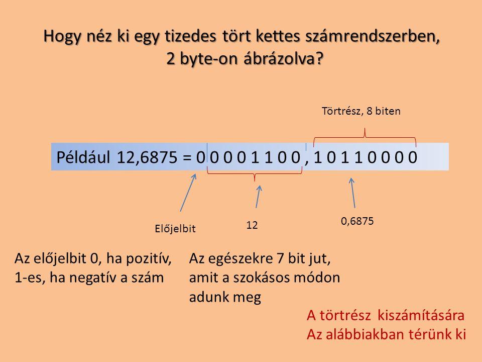 Például 12,6875 = 00001100,10110000 Előjelbit 12 0,6875 Hogy néz ki egy tizedes tört kettes számrendszerben, 2 byte-on ábrázolva? Az előjelbit 0, ha p