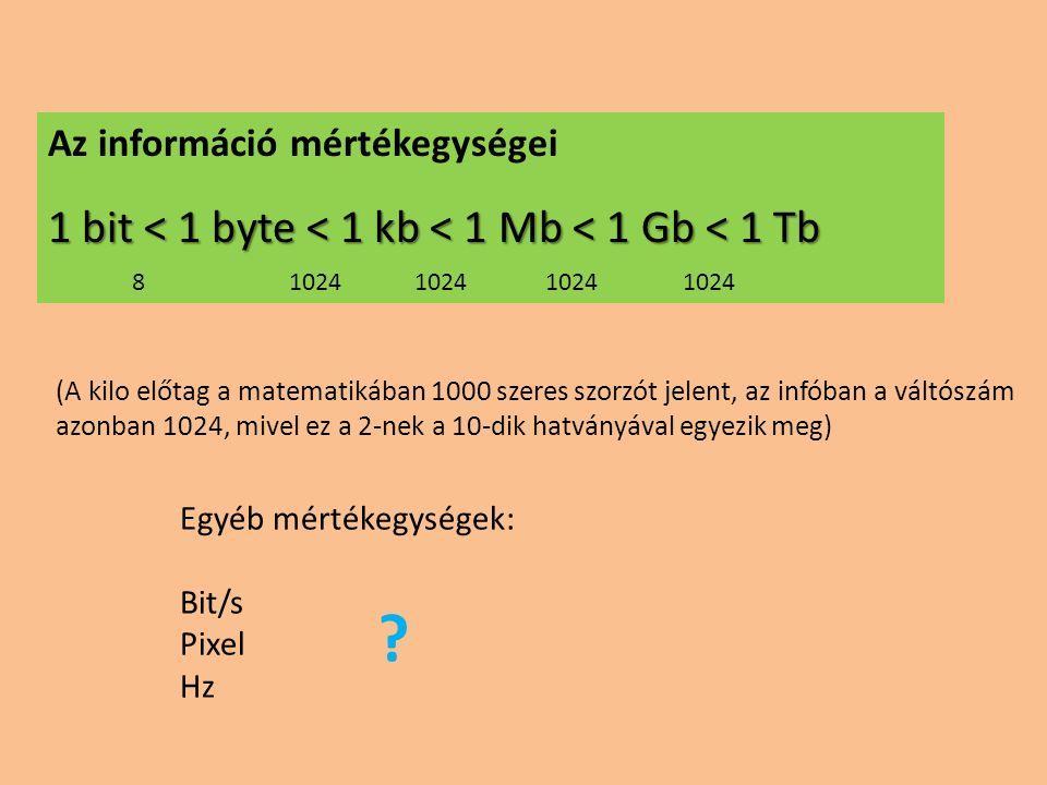 Az információ mértékegységei 1 bit < 1 byte < 1 kb < 1 Mb < 1 Gb < 1 Tb Egyéb mértékegységek: Bit/s Pixel Hz 8 1024 1024 1024 1024 (A kilo előtag a ma