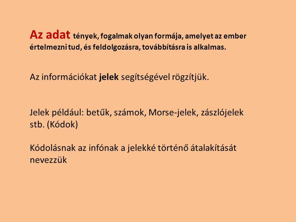 Az információ: Az adat: A kód: A kódolás: