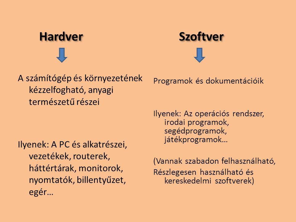 Hardver A számítógép és környezetének kézzelfogható, anyagi természetű részei Ilyenek: A PC és alkatrészei, vezetékek, routerek, háttértárak, monitoro