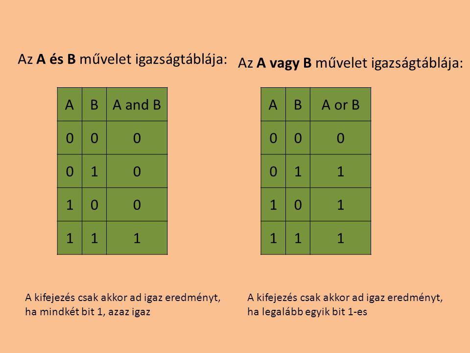 ABA and B 000 010 100 111 ABA or B 000 011 101 111 Az A és B művelet igazságtáblája: A kifejezés csak akkor ad igaz eredményt, ha legalább egyik bit 1