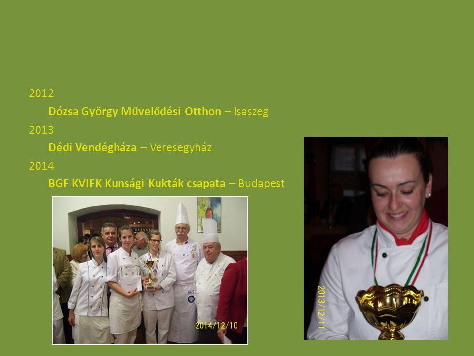 2012 Dózsa György Művelődési Otthon – Isaszeg 2013 Dédi Vendégháza – Veresegyház 2014 BGF KVIFK Kunsági Kukták csapata – Budapest