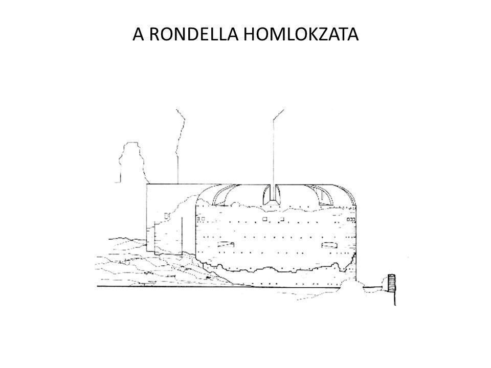A RONDELLA HOMLOKZATA