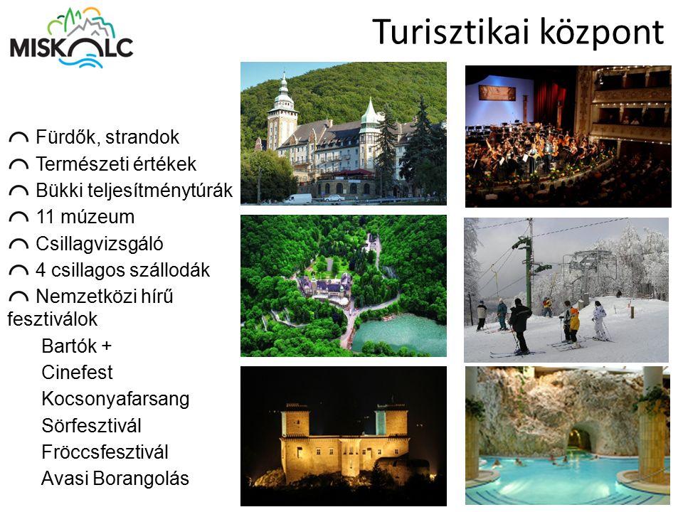 Fürdők, strandok Természeti értékek Bükki teljesítménytúrák 11 múzeum Csillagvizsgáló 4 csillagos szállodák Nemzetközi hírű fesztiválok Bartók + Cinef