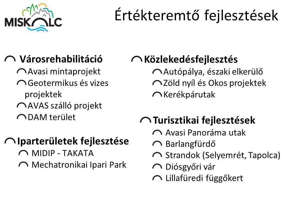Értékteremtő fejlesztések Városrehabilitáció Avasi mintaprojekt Geotermikus és vizes projektek AVAS szálló projekt DAM terület Iparterületek fejleszté