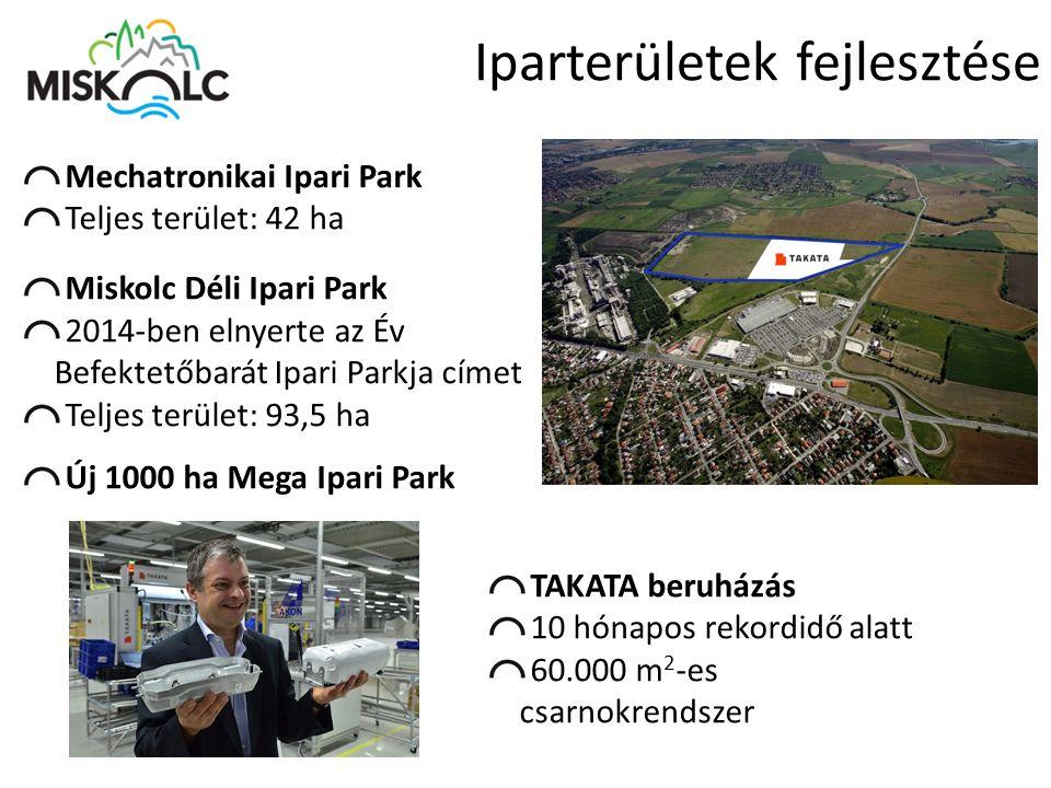 Iparterületek fejlesztése Mechatronikai Ipari Park Teljes terület: 42 ha Miskolc Déli Ipari Park 2014-ben elnyerte az Év Befektetőbarát Ipari Parkja c