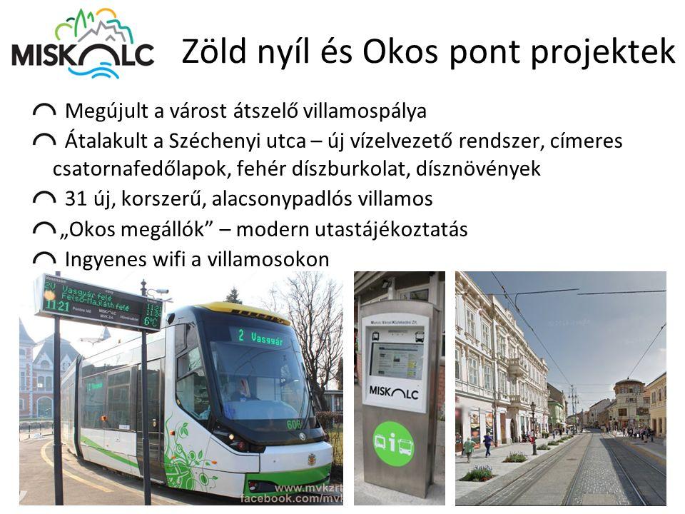 Zöld nyíl és Okos pont projektek Megújult a várost átszelő villamospálya Átalakult a Széchenyi utca – új vízelvezető rendszer, címeres csatornafedőlap