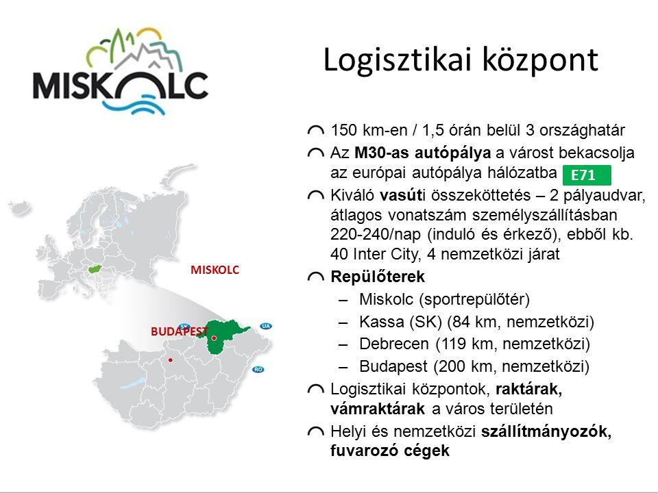 150 km-en / 1,5 órán belül 3 országhatár Az M30-as autópálya a várost bekacsolja az európai autópálya hálózatba Kiváló vasúti összeköttetés – 2 pályau