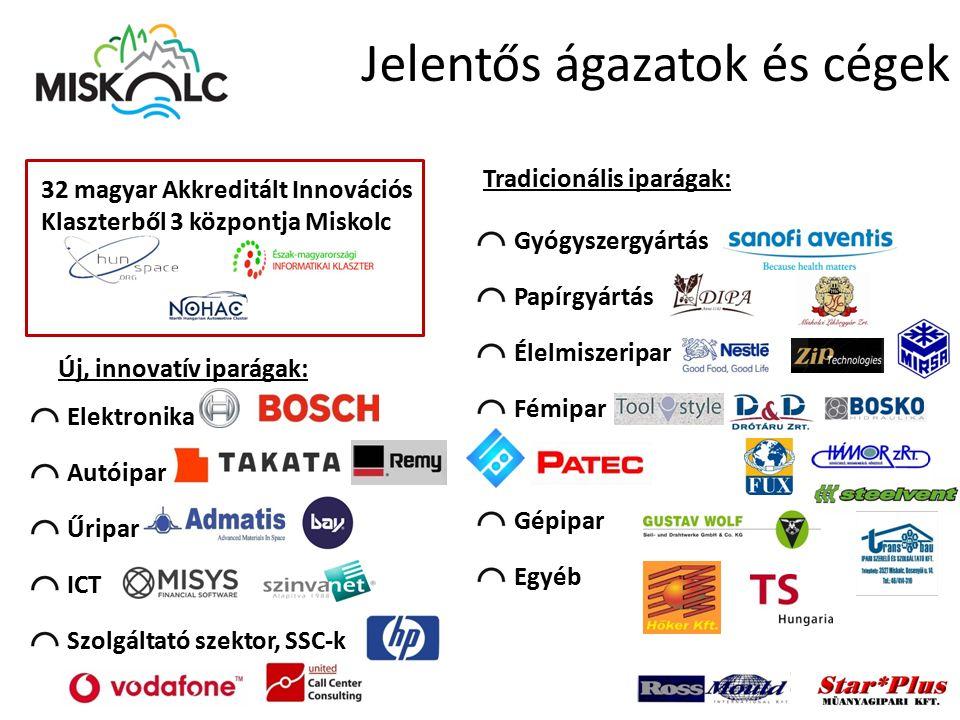 2010- től új gyárak és fejlesztések Miskolcon: Bosch, Vodafone, 112 Call Center, Remy Automotive, Waberer's Group, Shinwa, Gustav Wolf, TAKATA 2013.