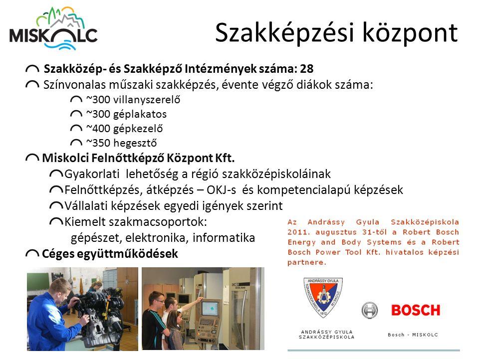 Szakképzési központ Szakközép- és Szakképző Intézmények száma: 28 Színvonalas műszaki szakképzés, évente végző diákok száma: ~300 villanyszerelő ~300