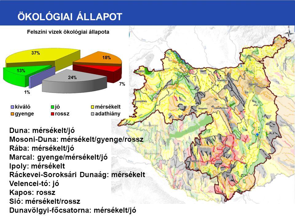 VÍZMINŐSÉGI ÁLLAPOT Duna: jó/mérsékelt/jó Mosoni-Duna: kiváló/mérsékelt Rába: mérsékelt Marcal: gyenge/jó/kiváló Ipoly: mérsékelt Ráckevei-Soroksári Dunaág: mérsékelt Velencei-tó: jó Kapos: mérsékelt Sió: mérsékelt/gyenge Dunavölgyi-főcsatorna: jó/kiváló