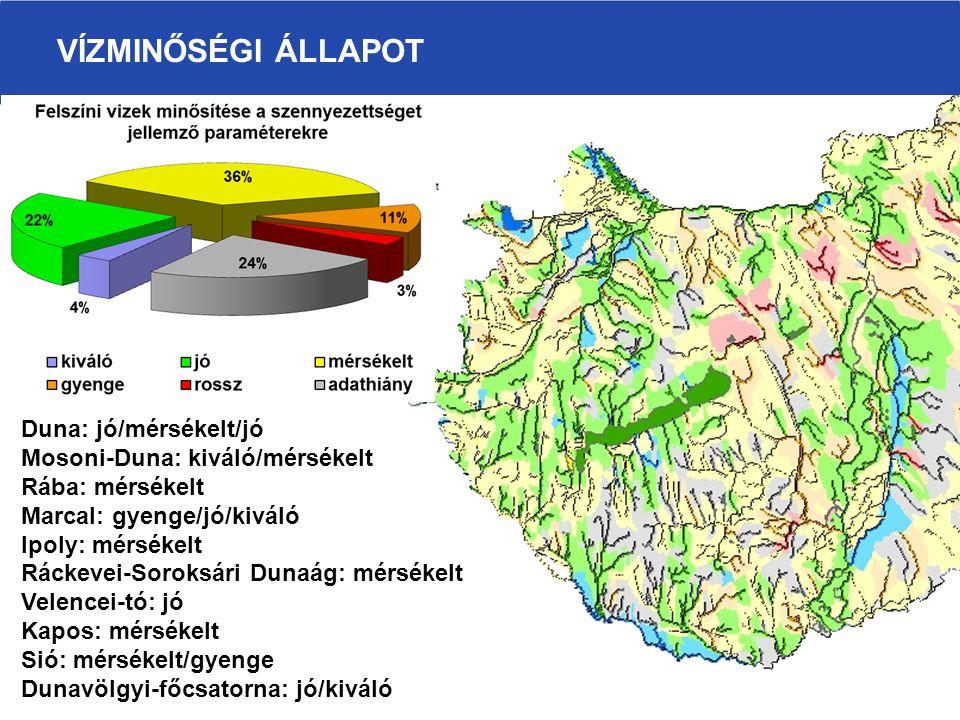SZENNYVÍZBEVEZETÉSEK HATÁSA Kommunális szennyvíztisztítók  354 db.