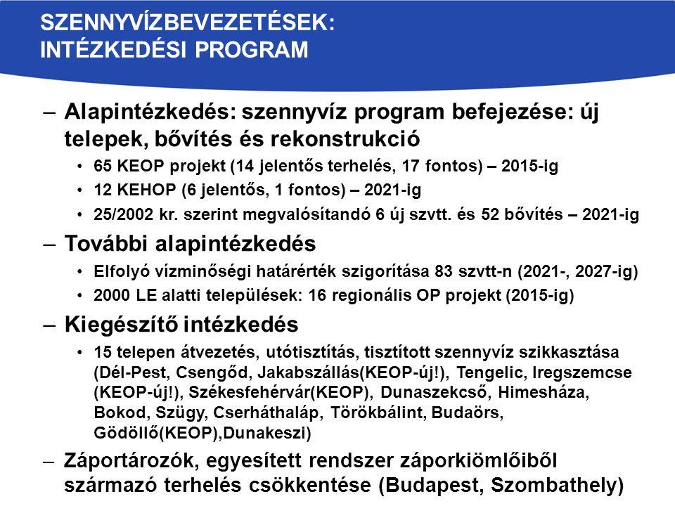 –Alapintézkedés: szennyvíz program befejezése: új telepek, bővítés és rekonstrukció 65 KEOP projekt (14 jelentős terhelés, 17 fontos) – 2015-ig 12 KEHOP (6 jelentős, 1 fontos) – 2021-ig 25/2002 kr.