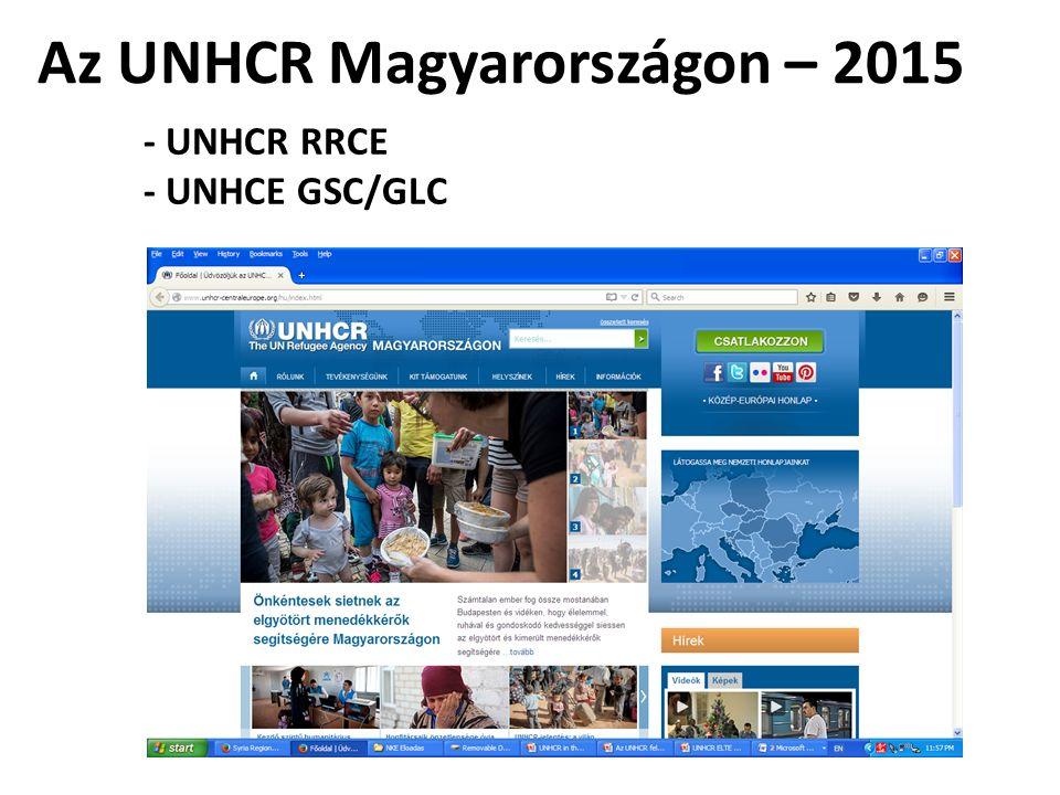 Az UNHCR Magyarországon – 2015 - UNHCR RRCE - UNHCE GSC/GLC