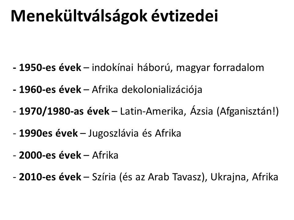 - 1950-es évek – indokínai háború, magyar forradalom - 1960-es évek – Afrika dekolonializációja - 1970/1980-as évek – Latin-Amerika, Ázsia (Afganisztán!) - 1990es évek – Jugoszlávia és Afrika - 2000-es évek – Afrika - 2010-es évek – Szíria (és az Arab Tavasz), Ukrajna, Afrika Menekültválságok évtizedei