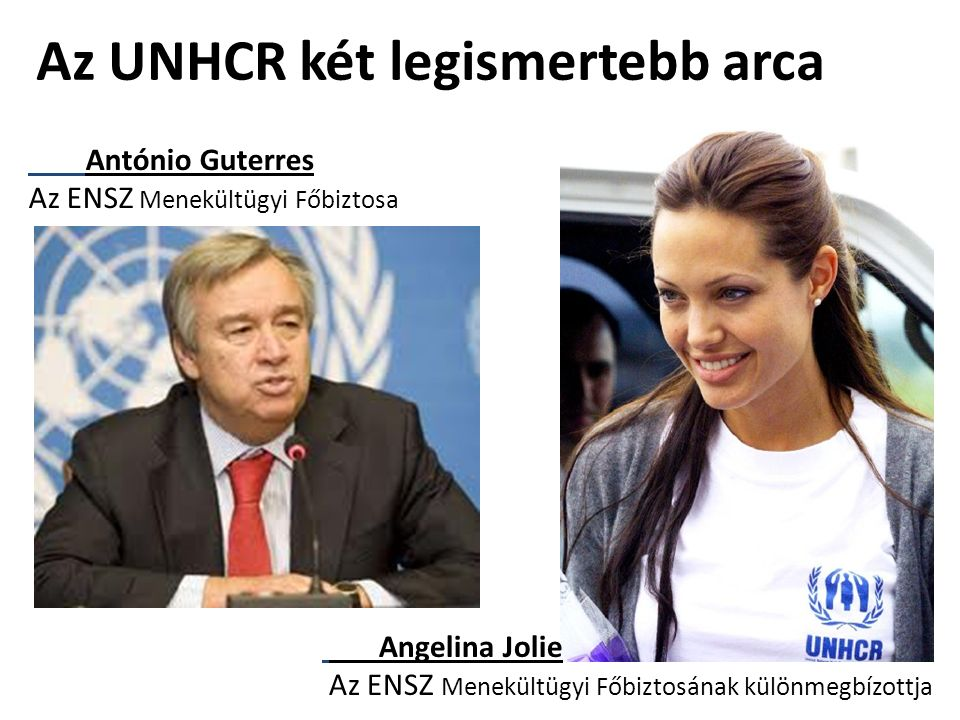 Az UNHCR két legismertebb arca António Guterres Az ENSZ Menekültügyi Főbiztosa Angelina Jolie Az ENSZ Menekültügyi Főbiztosának különmegbízottja
