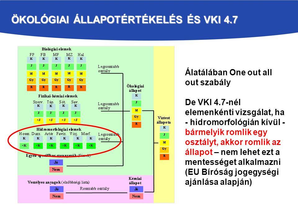 ÖKOLÓGIAI ÁLLAPOTÉRTÉKELÉS ÉS VKI 4.7 Álatálában One out all out szabály De VKI 4.7-nél elemenkénti vizsgálat, ha - hidromorfológián kívül - bármelyik