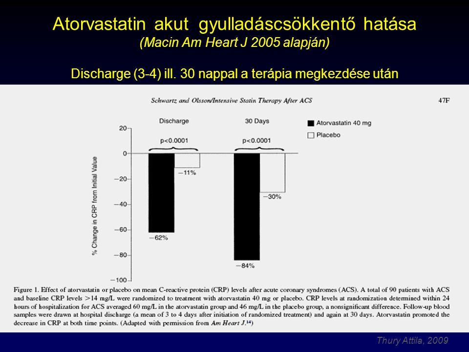 Thury Attila, 2009 Atorvastatin akut gyulladáscsökkentő hatása (Macin Am Heart J 2005 alapján) Discharge (3-4) ill.