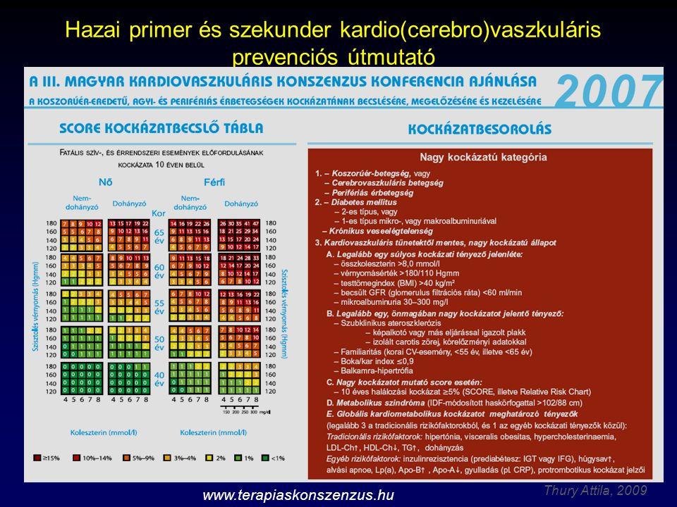 Thury Attila, 2009 Hazai primer és szekunder kardio(cerebro)vaszkuláris prevenciós útmutató www.terapiaskonszenzus.hu