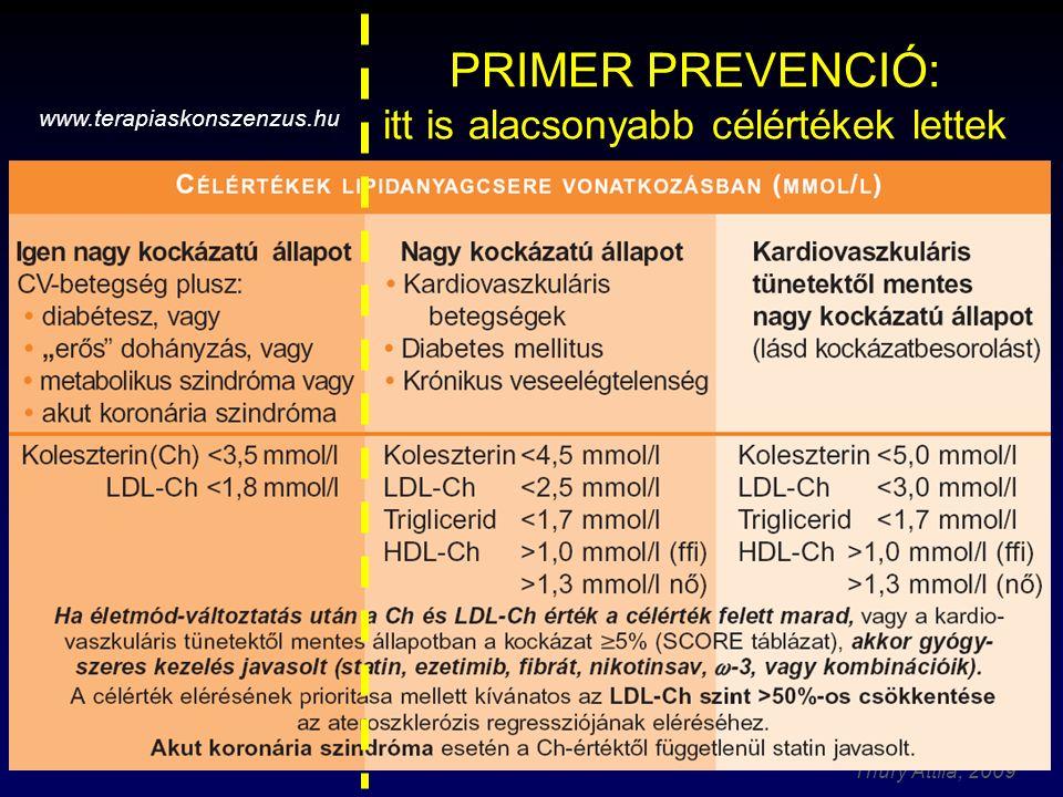 Thury Attila, 2009 PRIMER PREVENCIÓ: itt is alacsonyabb célértékek lettek www.terapiaskonszenzus.hu