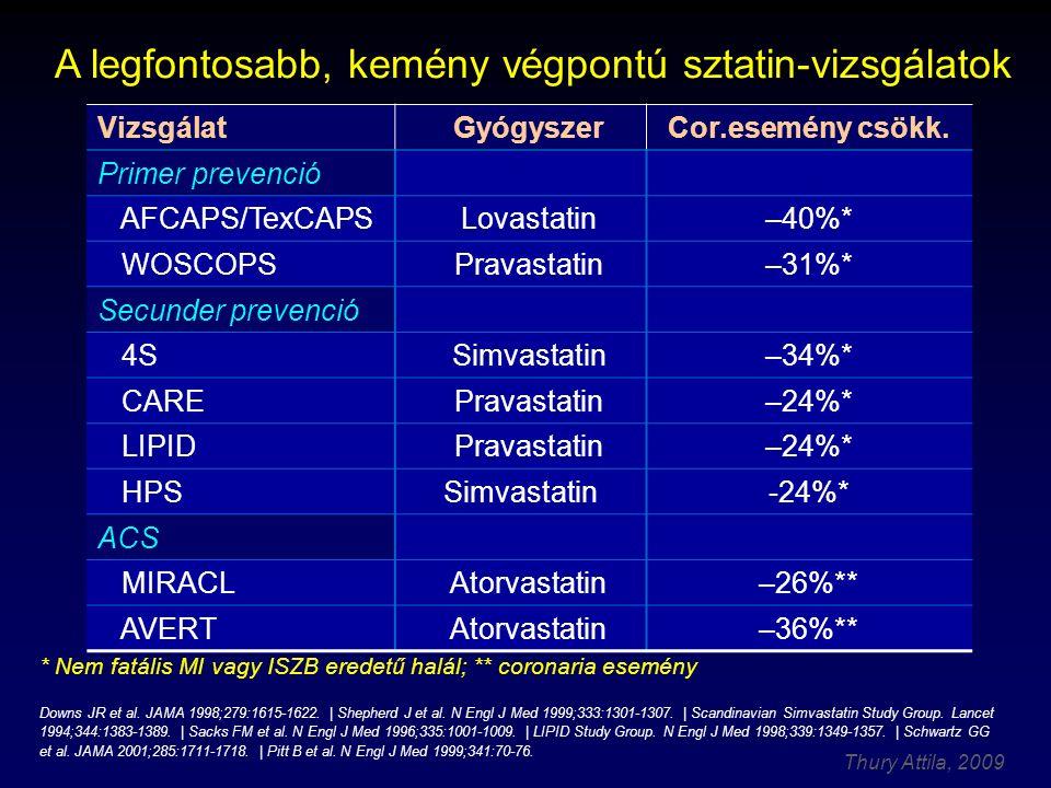 Thury Attila, 2009 * Nem fatális MI vagy ISZB eredetű halál; ** coronaria esemény Downs JR et al.
