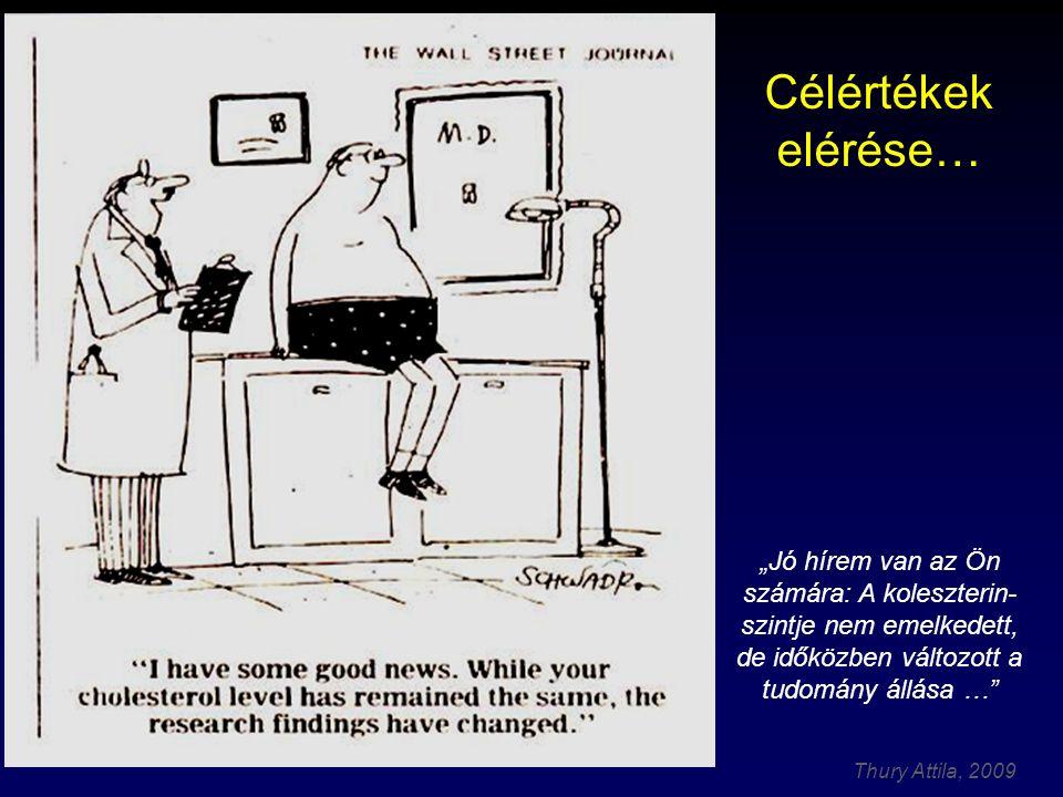"""Thury Attila, 2009 Célértékek elérése… """"Jó hírem van az Ön számára: A koleszterin- szintje nem emelkedett, de időközben változott a tudomány állása …"""