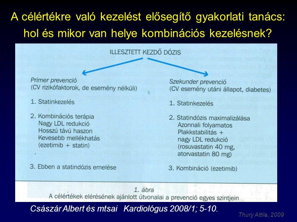 Thury Attila, 2009 Új eredmény: a coronaria atherosclerosis progressziójának megállítása Paradigma-váltás!