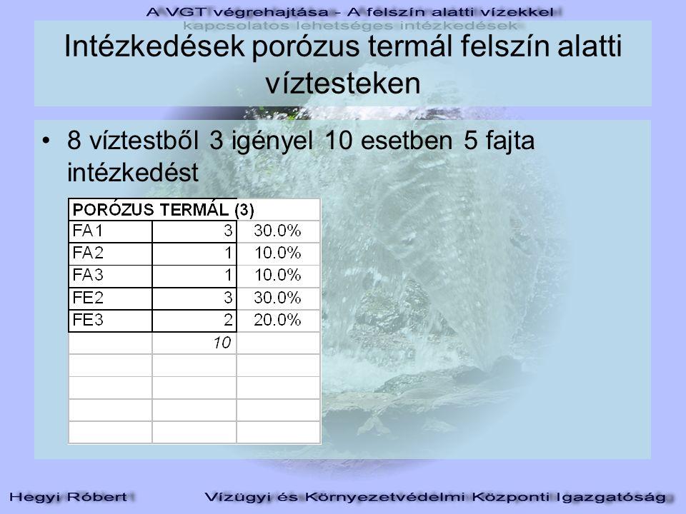 Intézkedések porózus termál felszín alatti víztesteken 8 víztestből 3 igényel 10 esetben 5 fajta intézkedést