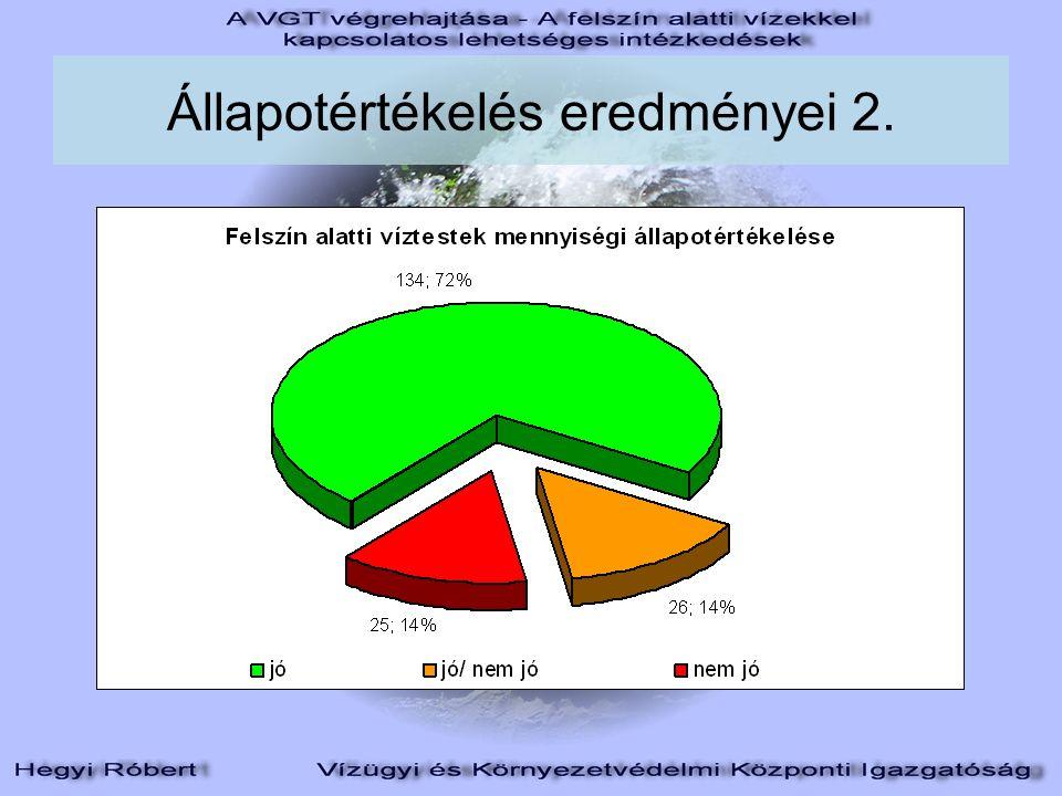Állapotértékelés eredményei 2.
