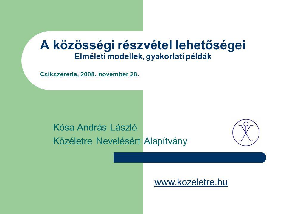 A közösségi részvétel lehetőségei Elméleti modellek, gyakorlati példák Csíkszereda, 2008. november 28. Kósa András László Közéletre Nevelésért Alapítv
