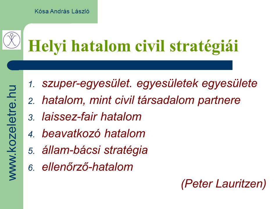 Helyi hatalom civil stratégiái Kósa András László 1. szuper-egyesület. egyesületek egyesülete 2. hatalom, mint civil társadalom partnere 3. laissez-fa