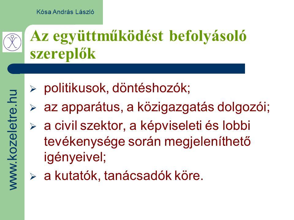 Az együttműködést befolyásoló szereplők Kósa András László  politikusok, döntéshozók;  az apparátus, a közigazgatás dolgozói;  a civil szektor, a k