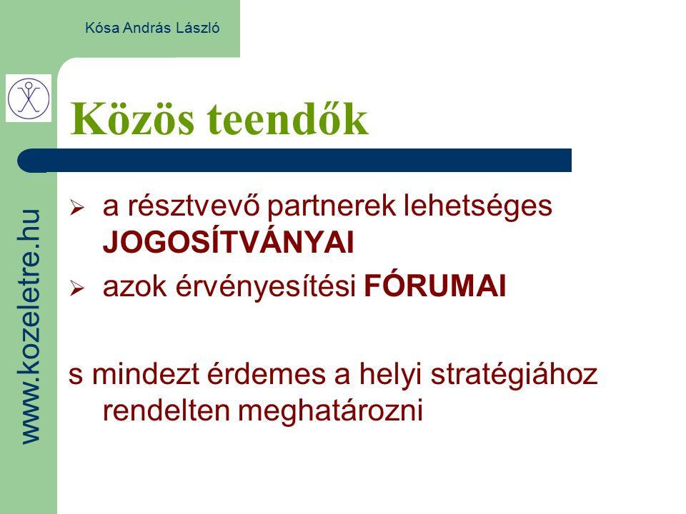 Közös teendők Kósa András László  a résztvevő partnerek lehetséges JOGOSÍTVÁNYAI  azok érvényesítési FÓRUMAI s mindezt érdemes a helyi stratégiához rendelten meghatározni www.kozeletre.hu