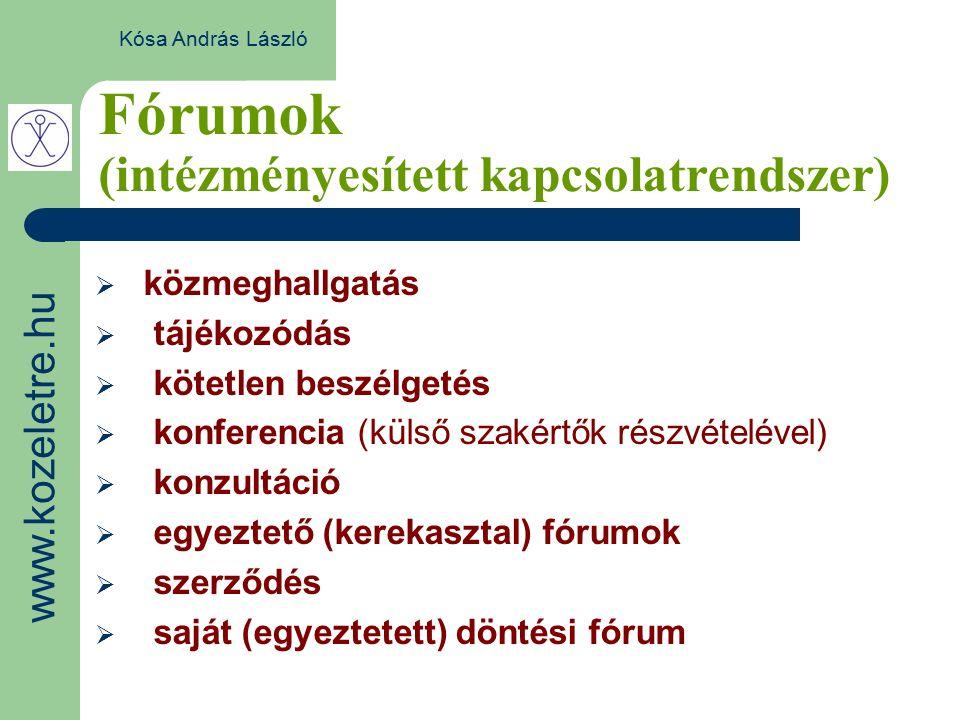 Fórumok (intézményesített kapcsolatrendszer) Kósa András László  közmeghallgatás  tájékozódás  kötetlen beszélgetés  konferencia (külső szakértők részvételével)  konzultáció  egyeztető (kerekasztal) fórumok  szerződés  saját (egyeztetett) döntési fórum www.kozeletre.hu