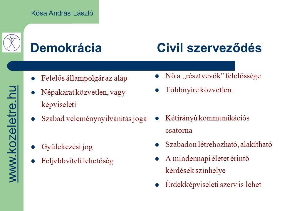 """Felelős állampolgár az alap Népakarat közvetlen, vagy képviseleti Szabad véleménynyilvánítás joga Gyülekezési jog Feljebbviteli lehetőség Nő a """"résztv"""