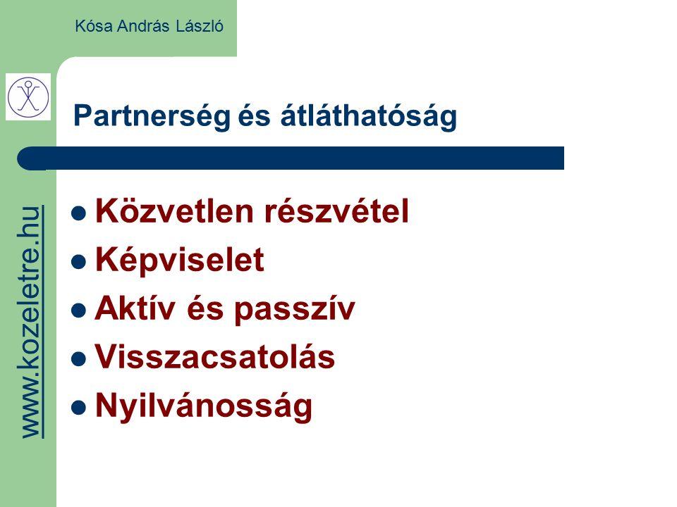 Közvetlen részvétel Képviselet Aktív és passzív Visszacsatolás Nyilvánosság Partnerség és átláthatóság Kósa András László www.kozeletre.hu