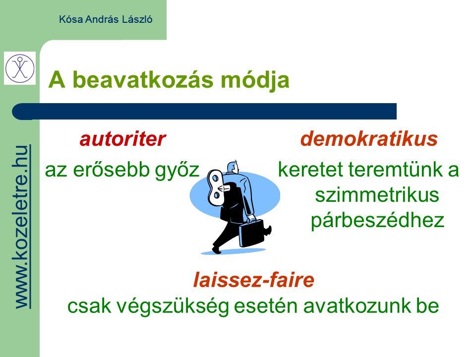 Kósa András László A beavatkozás módja autoriter az erősebb győz demokratikus keretet teremtünk a szimmetrikus párbeszédhez laissez-faire csak végszükség esetén avatkozunk be www.kozeletre.hu