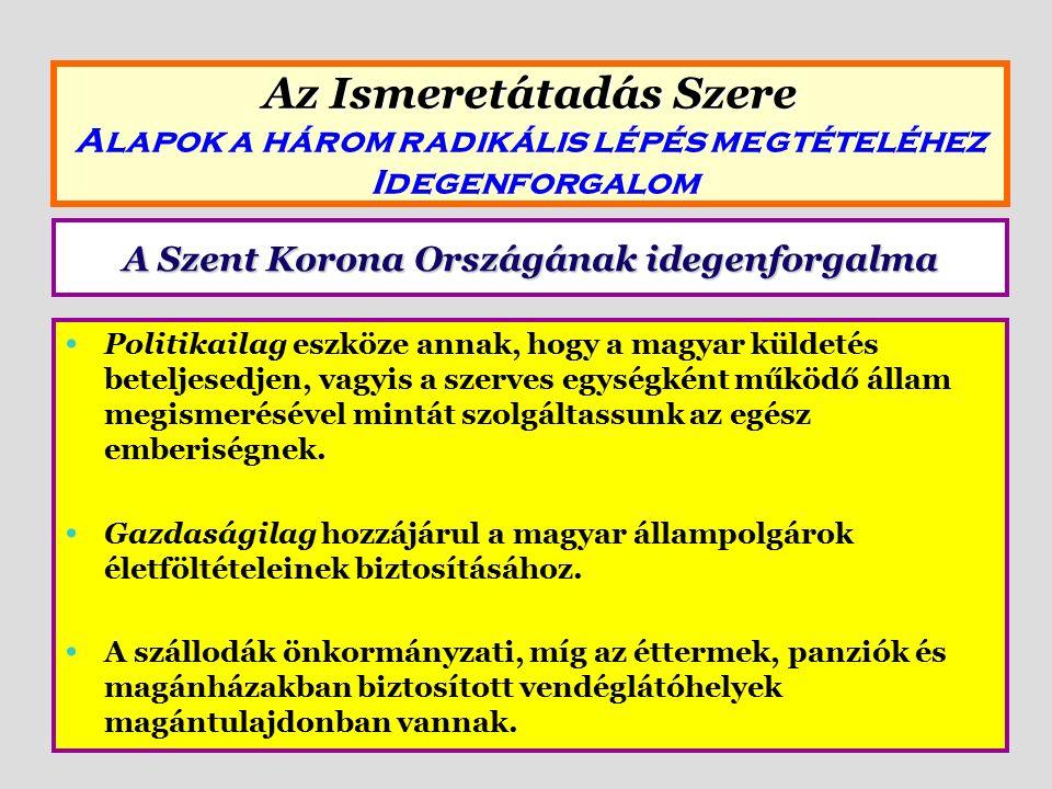 A Szent Korona Országának idegenforgalma Politikailag eszköze annak, hogy a magyar küldetés beteljesedjen, vagyis a szerves egységként működő állam megismerésével mintát szolgáltassunk az egész emberiségnek.