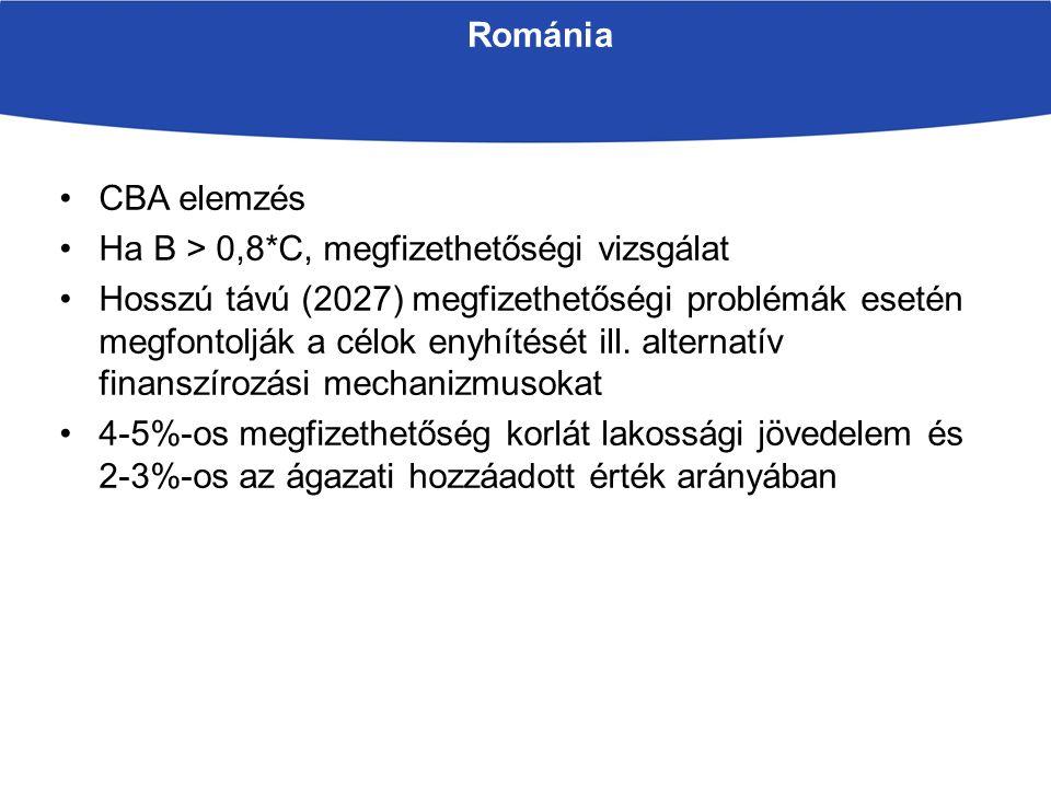 Románia CBA elemzés Ha B > 0,8*C, megfizethetőségi vizsgálat Hosszú távú (2027) megfizethetőségi problémák esetén megfontolják a célok enyhítését ill.