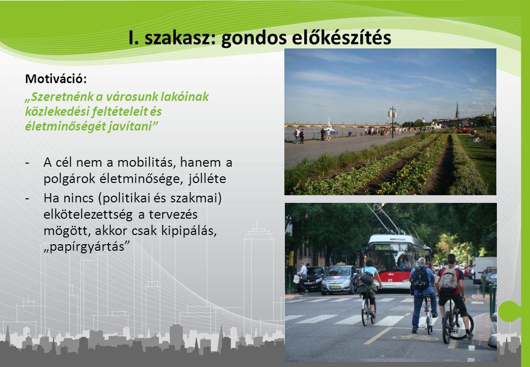"""I. szakasz: gondos előkészítés Motiváció: """"Szeretnénk a városunk lakóinak közlekedési feltételeit és életminőségét javítani"""" -A cél nem a mobilitás, h"""
